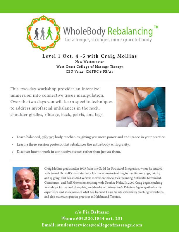 Whole-Body-Rebalancing