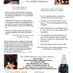 The STRAIT Method Seminar CEU Course