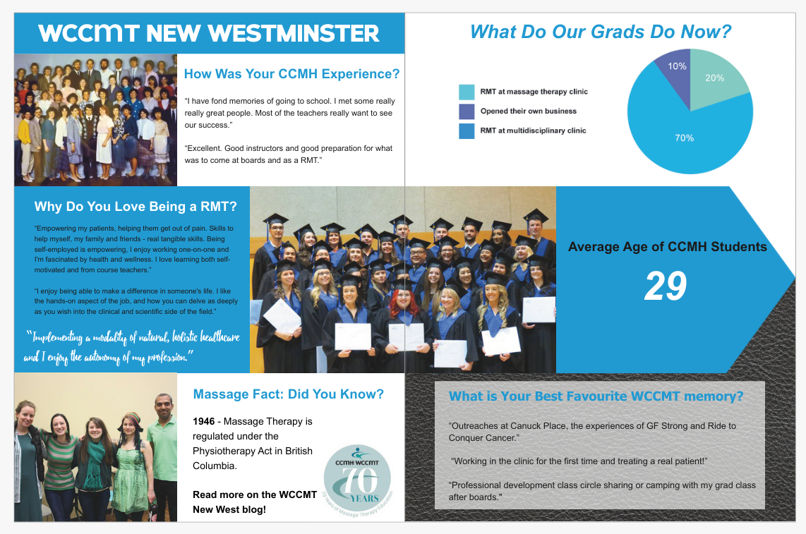 WCCMT - The Survey Results are In! A Pulse on WCCMT New Westminster